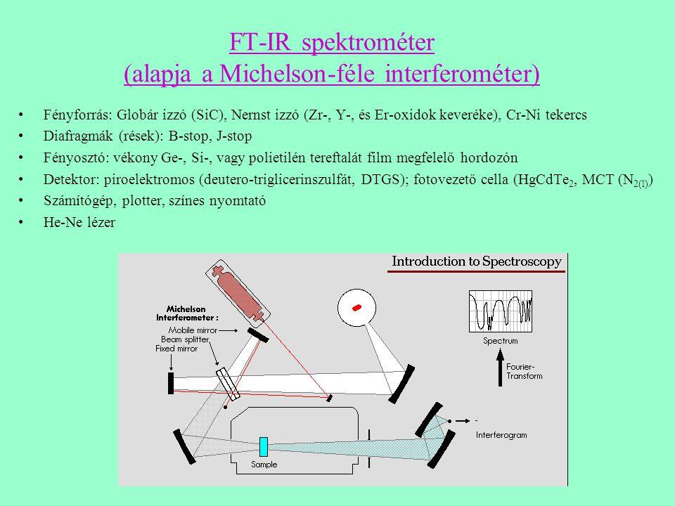 FT-IR spektrométer (alapja a Michelson-féle interferométer) Fényforrás: Globár izzó (SiC), Nernst izzó (Zr-, Y-, és Er-oxidok keveréke), Cr-Ni tekercs
