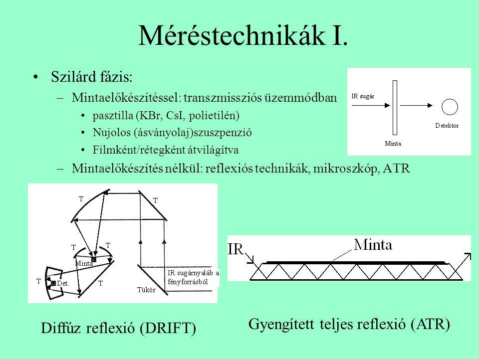 Méréstechnikák I. Szilárd fázis: –Mintaelőkészítéssel: transzmissziós üzemmódban pasztilla (KBr, CsI, polietilén) Nujolos (ásványolaj)szuszpenzió Film
