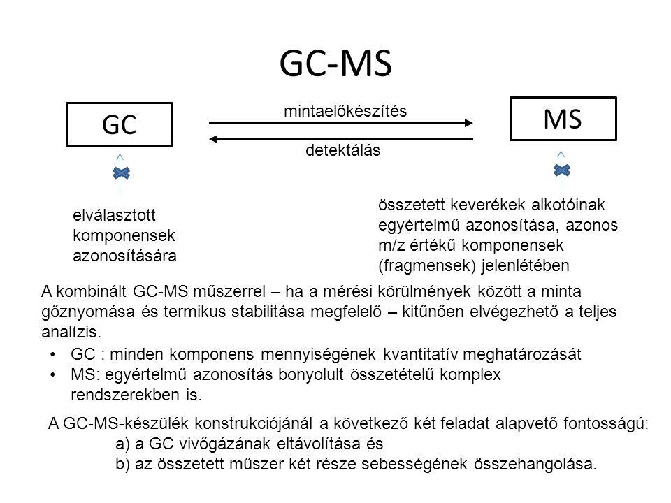 GC-MS GC MS mintaelőkészítés detektálás összetett keverékek alkotóinak egyértelmű azonosítása, azonos m/z értékű komponensek (fragmensek) jelenlétében