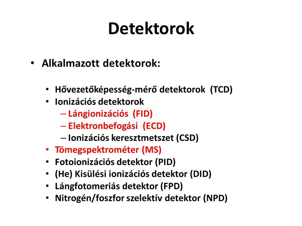 Detektorok Alkalmazott detektorok: Hővezetőképesség-mérő detektorok (TCD) Ionizációs detektorok – Lángionizációs (FID) – Elektronbefogási (ECD) – Ioni