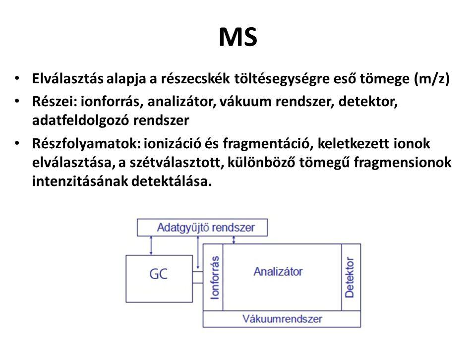 MS Elválasztás alapja a részecskék töltésegységre eső tömege (m/z) Részei: ionforrás, analizátor, vákuum rendszer, detektor, adatfeldolgozó rendszer R