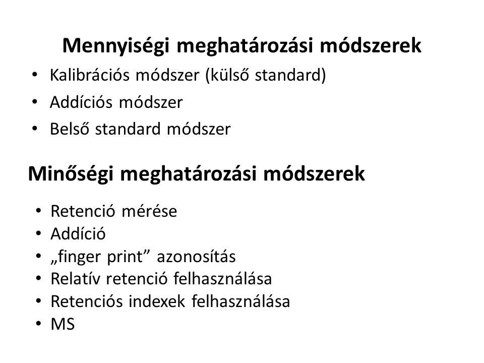 Mennyiségi meghatározási módszerek Kalibrációs módszer (külső standard) Addíciós módszer Belső standard módszer Minőségi meghatározási módszerek Reten