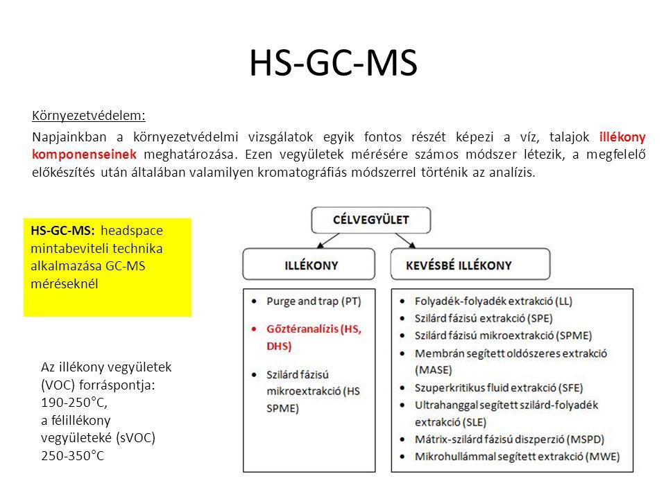 Gőztéranalízis Mintaelőkészítési módszer az első HS-GC közlemény 1958- ból származik manapság széles körben elterjedt illékony vegyületek meghatározására Előnyei: Jelentősen lecsökken az elemzés ideje Oldószermentes a módszer adta kereteken belül a megfelelő körültekintéssel végezve hasonlóan megbízható eredményt nyújt, mint a hagyományos előkészítésen alapuló vizsgálatok A headspace technika alkalmas szilárd anyagok felületén, vagy zárványként jelenlévő illékony anyagok, oldószernyomok mérésére is kisebb mátrixhatás, mivel a zavaró komponensek jó része a folyadék(/szilárd)fázisban marad