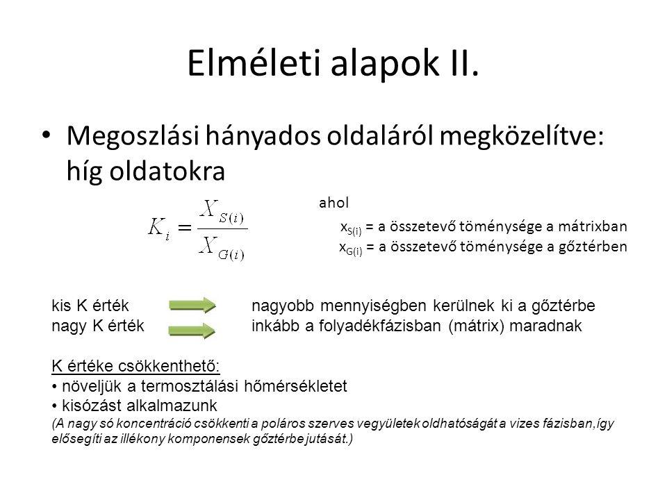 Elméleti alapok II. Megoszlási hányados oldaláról megközelítve: híg oldatokra ahol x S(i) = a összetevő töménysége a mátrixban x G(i) = a összetevő tö