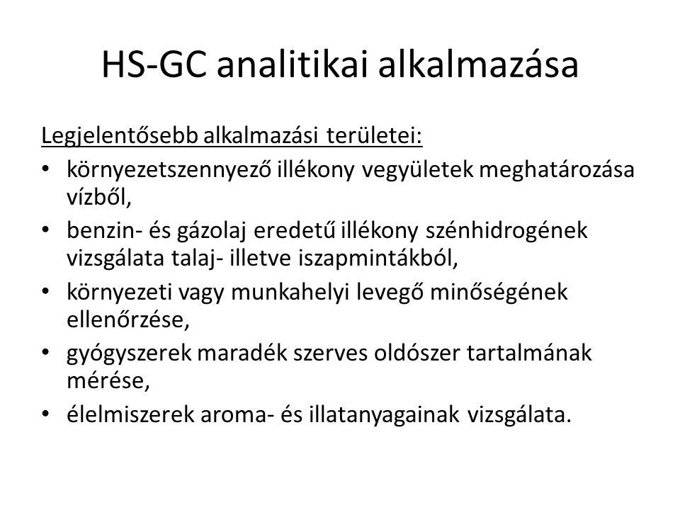 HS-GC analitikai alkalmazása Legjelentősebb alkalmazási területei: környezetszennyező illékony vegyületek meghatározása vízből, benzin- és gázolaj ere