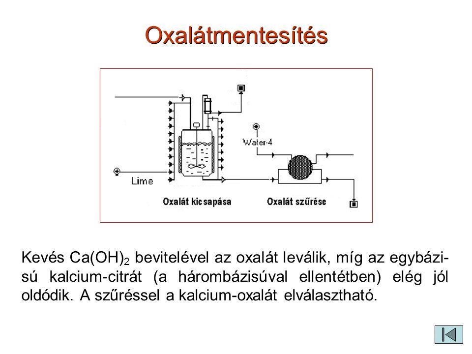 Oxalátmentesítés Kevés Ca(OH) 2 bevitelével az oxalát leválik, míg az egybázi- sú kalcium-citrát (a hárombázisúval ellentétben) elég jól oldódik. A sz