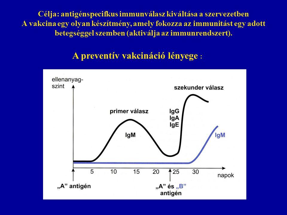 A preventív vakcináció lényege : Célja: antigénspecifkus immunválasz kiváltása a szervezetben A vakcina egy olyan készítmény, amely fokozza az immunitást egy adott betegséggel szemben (aktiválja az immunrendszert).