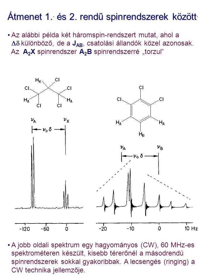 Átmenet 1.. és 2. rendű spinrendszerek között. Az alábbi példa két háromspin-rendszert mutat, ahol a  különböző, de a J AB, csatolási állandók közel