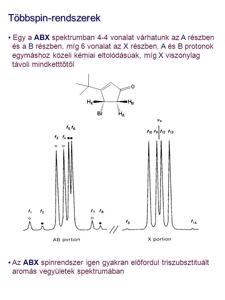 Többspin-rendszerek Egy a ABX spektrumban 4-4 vonalat várhatunk az A részben és a B részben, míg 6 vonalat az X részben. A és B protonok egymáshoz köz