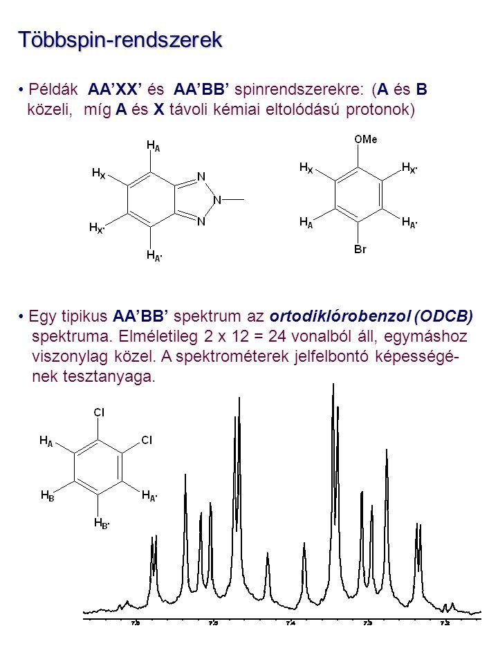Többspin-rendszerek Példák AA'XX' és AA'BB' spinrendszerekre: (A és B közeli, míg A és X távoli kémiai eltolódású protonok) Egy tipikus AA'BB' spektru