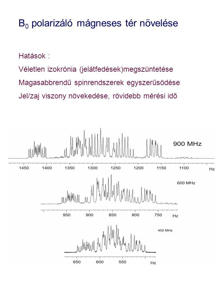 B 0 polarizáló mágneses tér növelése Hatások : Véletlen izokrónia (jelátfedések)megszüntetése Magasabbrendű spinrendszerek egyszerűsödése Jel/zaj visz