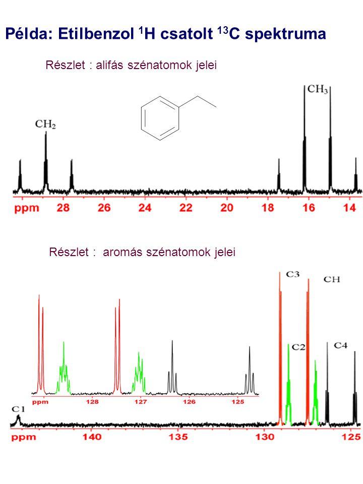Példa: Etilbenzol 1 H csatolt 13 C spektruma Részlet : alifás szénatomok jelei Részlet : aromás szénatomok jelei