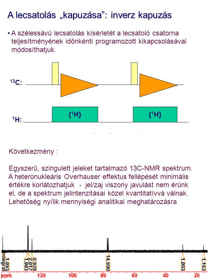 """A lecsatolás """"kapuzása"""": inverz kapuzás A szélessávú lecsatolás kísérletét a lecsatoló csatorna teljesítményének időnkénti programozott kikapcsolásáva"""