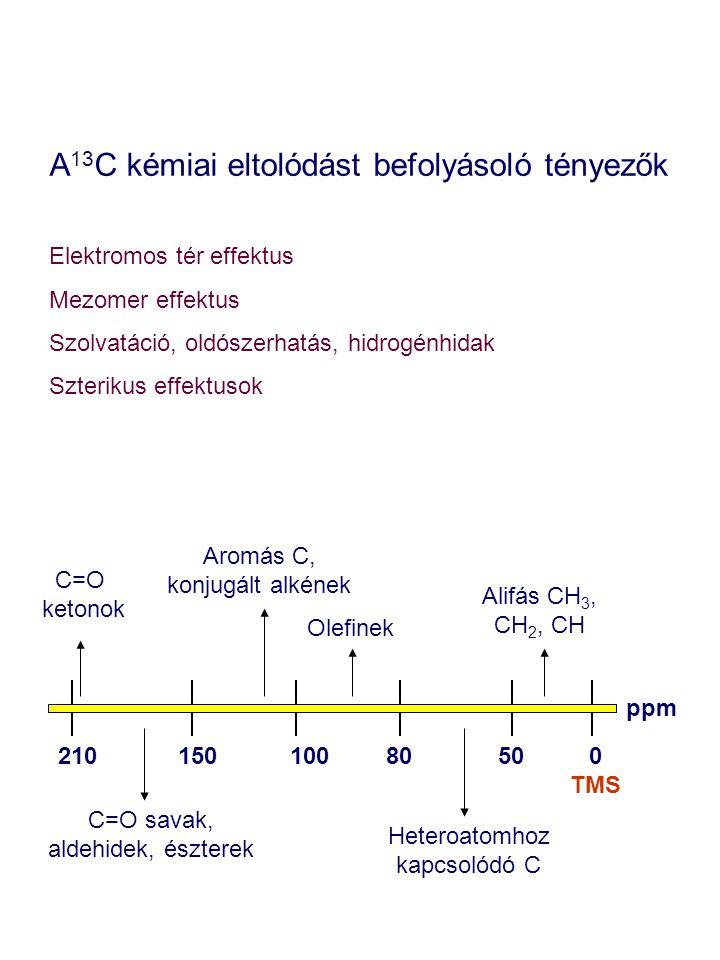ppm 5015010080210 Alifás CH 3, CH 2, CH Heteroatomhoz kapcsolódó C Olefinek Aromás C, konjugált alkének C=O savak, aldehidek, észterek 0 TMS C=O keton