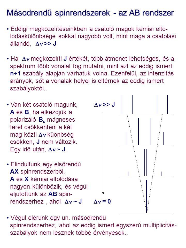 """Az AB rendszer Az AB rendszer Egy AB spinrendszer analízise (a kémiai eltolódások és csatolási állandók meghatározása) nem annyira egyszerű, mint az az AX spinrendszer esetén volt… A másodrendű spektrumok jellegzetes sajátossága a """"háztető effektus : ami egy AB rendszerben is megfigyelhető és a csatoló partner irányát mutatja."""