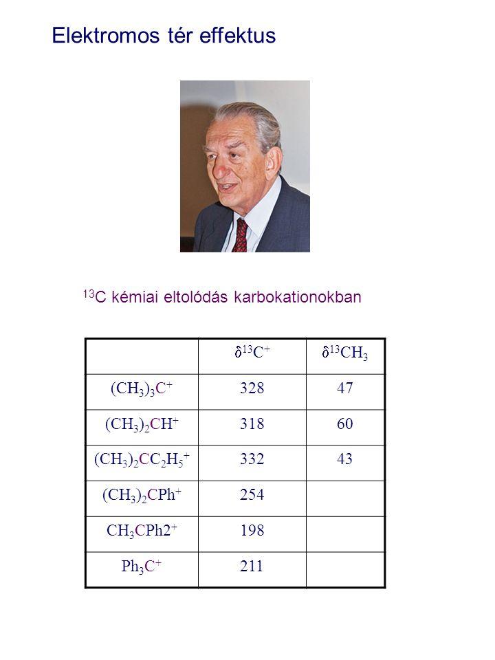  13 C +  13 CH 3 (CH 3 ) 3 C + 32847 (CH 3 ) 2 CH + 31860 (CH 3 ) 2 CC 2 H 5 + 33243 (CH 3 ) 2 CPh + 254 CH 3 CPh2 + 198 Ph 3 C + 211 Elektromos tér
