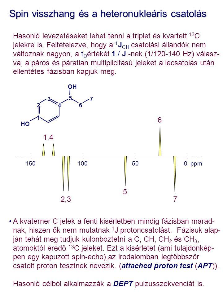 Spin visszhang és a heteronukleáris csatolás Hasonló levezetéseket lehet tenni a triplet és kvartett 13 C jelekre is. Feltételezve, hogy a 1 J CH csat