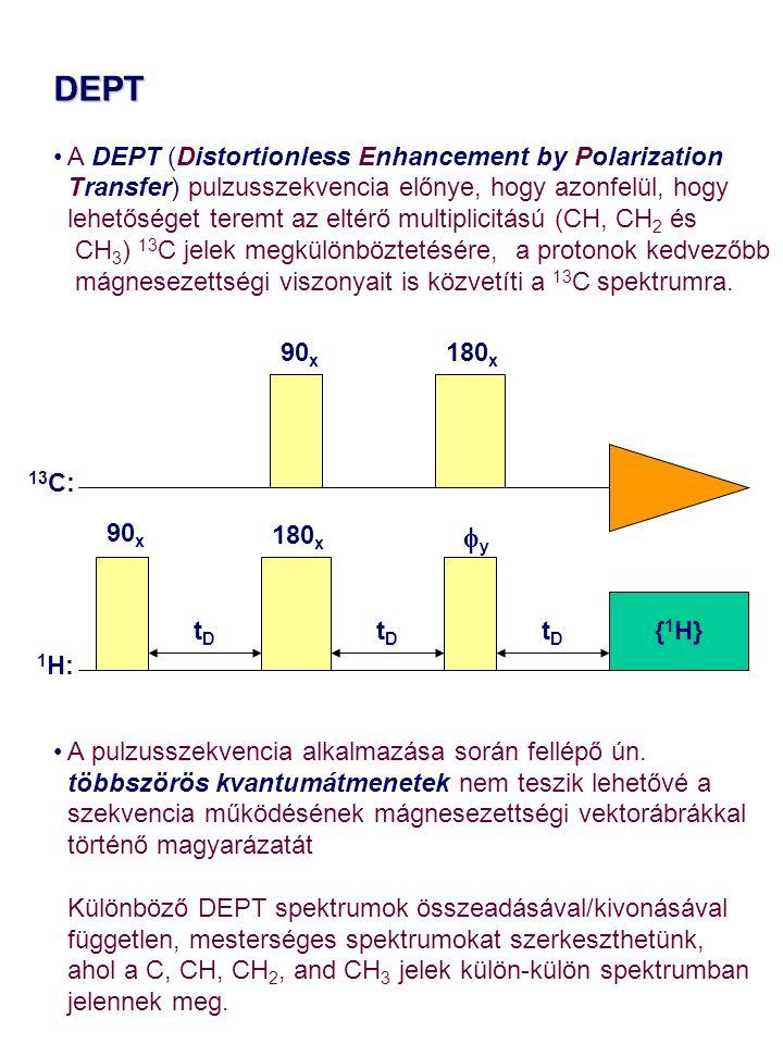 DEPT A DEPT (Distortionless Enhancement by Polarization Transfer) pulzusszekvencia előnye, hogy azonfelül, hogy lehetőséget teremt az eltérő multiplic
