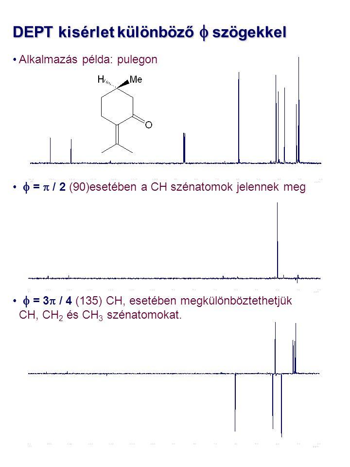 DEPT kisérlet különböző   szögekkel Alkalmazás példa: pulegon  =  / 2 (90)esetében a CH szénatomok jelennek meg  = 3  / 4 (135) CH, esetében meg
