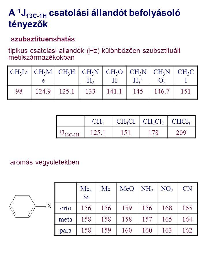 CH 3 LiCH 3 M e CH 3 HCH 3 N H 2 CH 3 O H CH 3 N H 3 + CH 3 N O 2 CH 3 C l 98124.9125.1133141.1145146.7151 Me 3 Si MeMeONH 2 NO 2 CN orto156 159156168