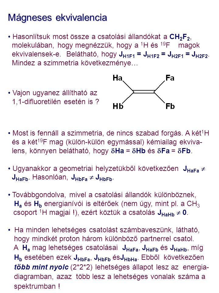 Mágneses ekvivalencia A CH 2 F 2 és F 2 C=CH 2 molekulák 1 H spektrumrészletei A CH 2 F 2 A 2 X 2 spinrendszert képez,  A>>  X, de F 2 C=CF 2 egy AA'XX' rendszer.