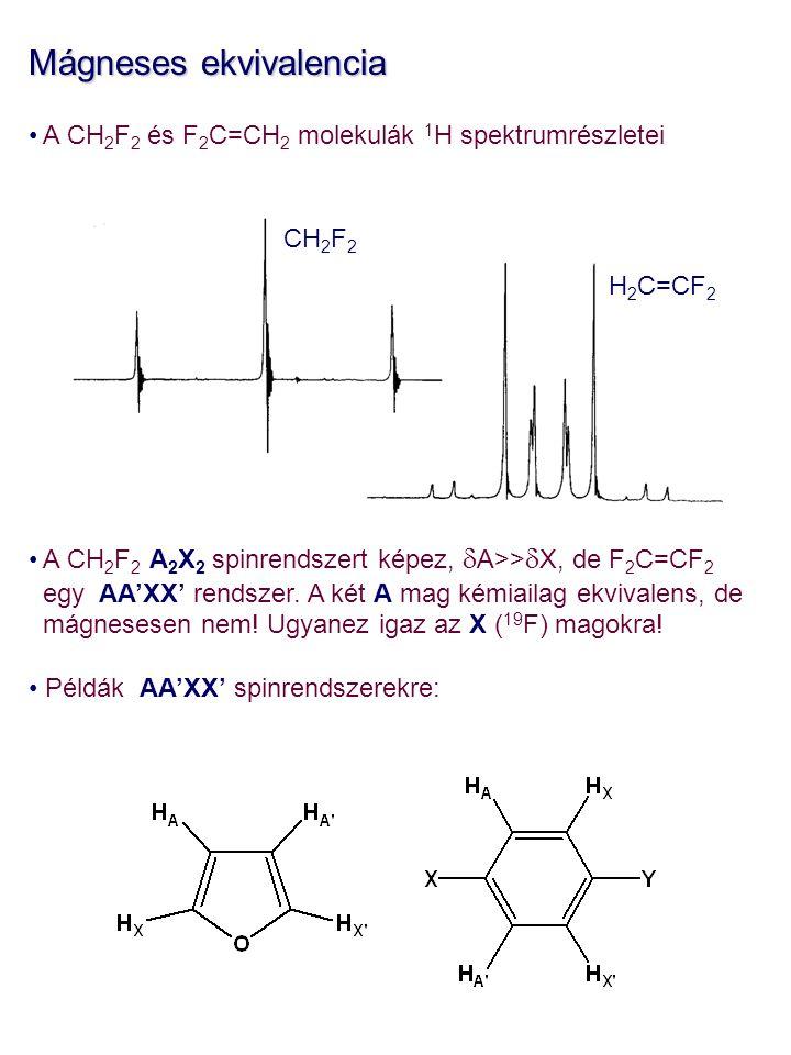Mágneses ekvivalencia A CH 2 F 2 és F 2 C=CH 2 molekulák 1 H spektrumrészletei A CH 2 F 2 A 2 X 2 spinrendszert képez,  A>>  X, de F 2 C=CF 2 egy AA