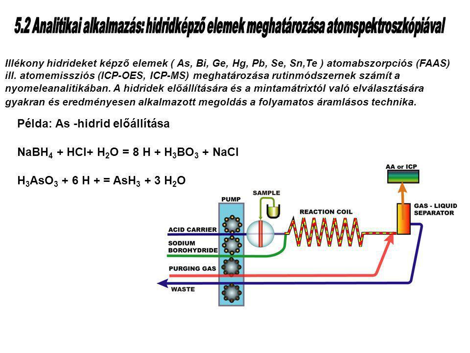 Table of Contents Illékony hidrideket képző elemek ( As, Bi, Ge, Hg, Pb, Se, Sn,Te ) atomabszorpciós (FAAS) ill.