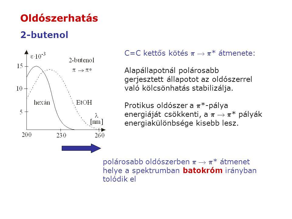 Oldószerhatás C=C kettős kötés   * átmenete: Alapállapotnál polárosabb gerjesztett állapotot az oldószerrel való kölcsönhatás stabilizálja. Protiku