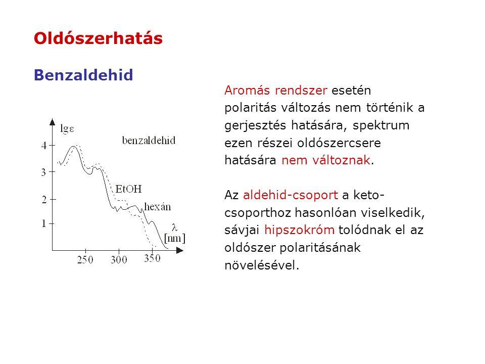 Aromás rendszer esetén polaritás változás nem történik a gerjesztés hatására, spektrum ezen részei oldószercsere hatására nem változnak. Az aldehid-cs