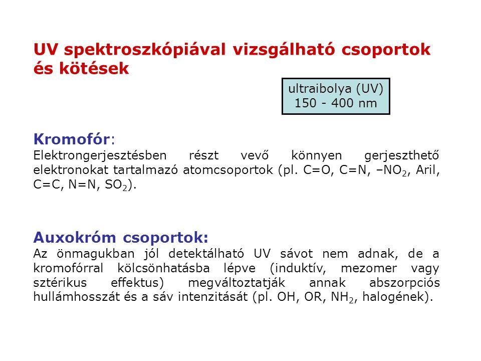 UV spektroszkópiával vizsgálható csoportok és kötések Kromofór: Elektrongerjesztésben részt vevő könnyen gerjeszthető elektronokat tartalmazó atomcsop
