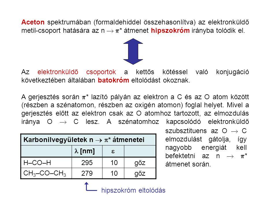 Aceton spektrumában (formaldehiddel összehasonlítva) az elektronküldő metil-csoport hatására az n   * átmenet hipszokróm irányba tolódik el. Az elek