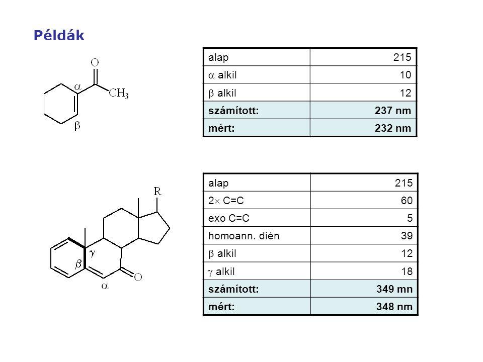 Példák alap215  alkil 10  alkil 12 számított:237 nm mért:232 nm alap215 2  C=C 60 exo C=C5 homoann. dién39  alkil 12  alkil 18 számított:349 mn m