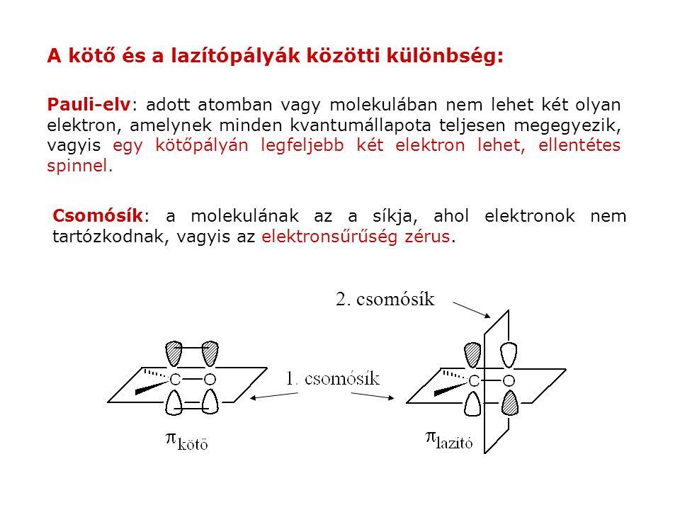 A kötő és a lazítópályák közötti különbség: Pauli-elv: adott atomban vagy molekulában nem lehet két olyan elektron, amelynek minden kvantumállapota te