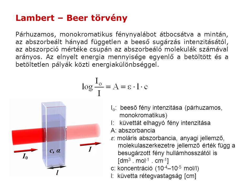 A minta által abszorbeált fény energiája (hullámhossza) a legmagasabb betöltött pályán lévő vegyértékelektron gerjesztési energiájának felel meg.