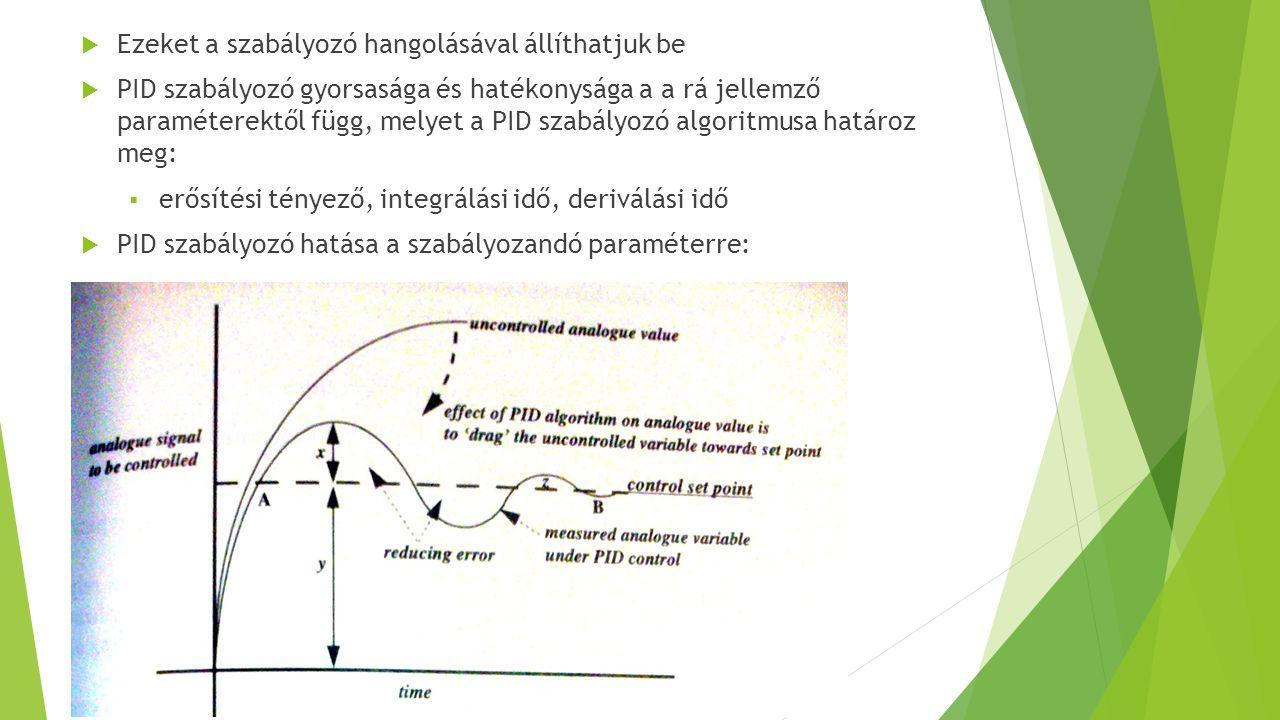  Ezeket a szabályozó hangolásával állíthatjuk be  PID szabályozó gyorsasága és hatékonysága a a rá jellemző paraméterektől függ, melyet a PID szabál