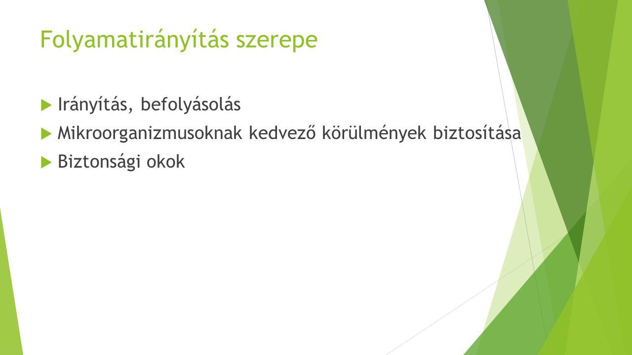Információ újta a rendszerben Az információt:  A szenzorok detektálják  Jelerősítő és átalakító készülékek továbbítják a jelet a szabályozó felé  A szabályozó a kapott információt összehasonlítja az alapjellel és új információt generál (szabályozó algoritmus), melyet visszavezet a fermentorban található beavatkozóhoz  A beavatkozó fogadja a jelet és végrehajtja a szabályozó műveletet  A kezelő személy látja az információ áramlását, közbeavatkozhat, ha szükséges, és visszakereshet a tárolt adatokban.