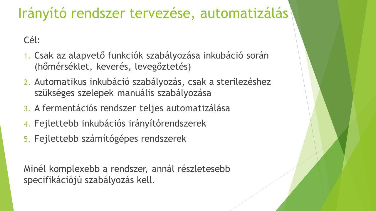 Irányító rendszer tervezése, automatizálás Cél: 1. Csak az alapvető funkciók szabályozása inkubáció során (hőmérséklet, keverés, levegőztetés) 2. Auto