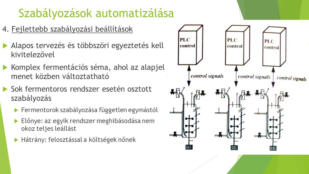 4. Fejlettebb szabályozási beállítások  Alapos tervezés és többszöri egyeztetés kell a kivitelezővel  Komplex fermentációs séma, ahol az alapjel men