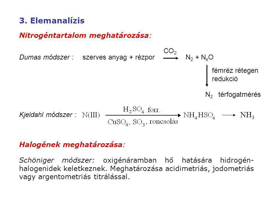 Nitrogéntartalom meghatározása: Dumas módszer : Kjeldahl módszer : Halogének meghatározása: Schöniger módszer: oxigénáramban hő hatására hidrogén- hal