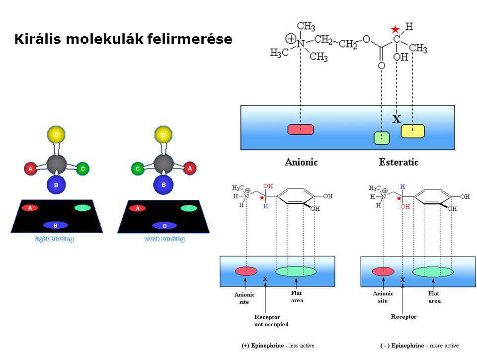 Királis molekulák felirmerése