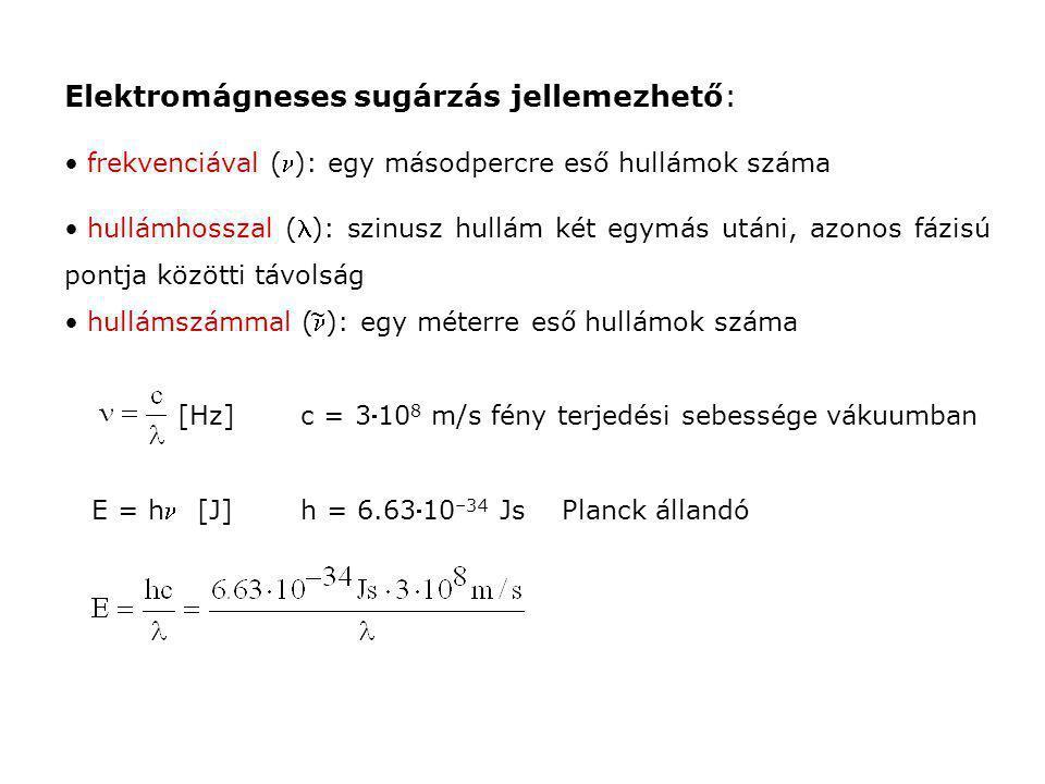Elektromágneses sugárzás jellemezhető: frekvenciával (): egy másodpercre eső hullámok száma hullámhosszal (): szinusz hullám két egymás utáni, azonos