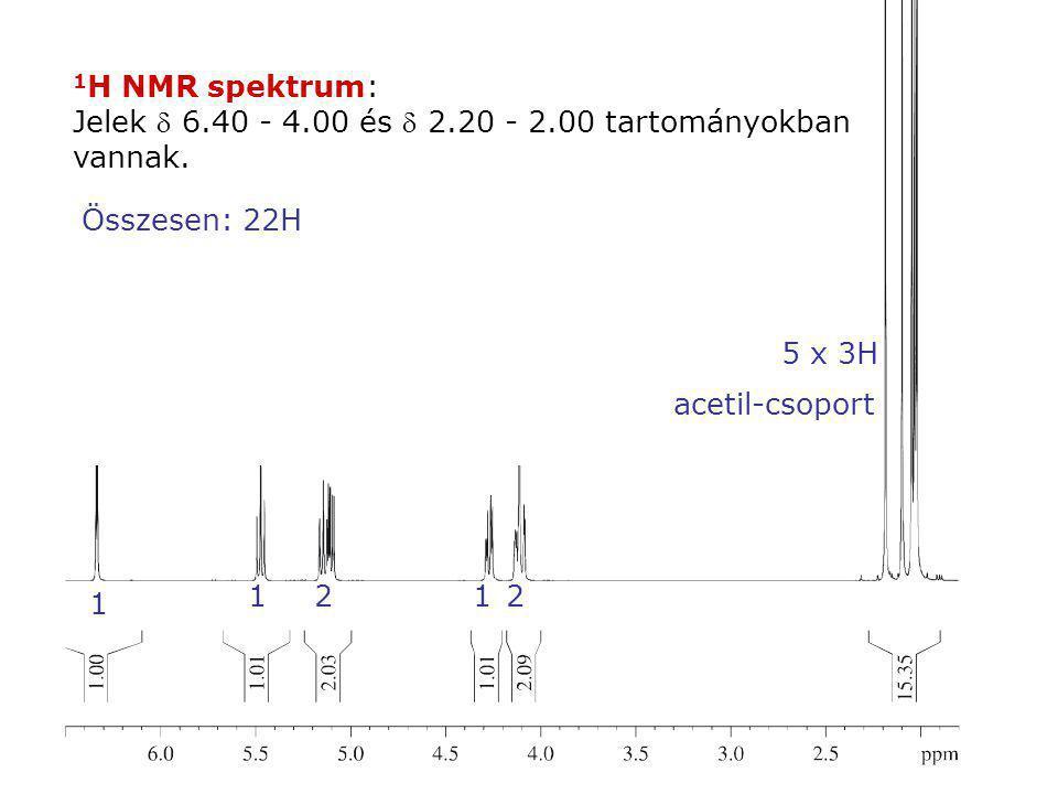 1 H NMR spektrum: Jelek  6.40 - 4.00 és  2.20 - 2.00 tartományokban vannak. 1 1122 5 x 3H Összesen: 22H acetil-csoport