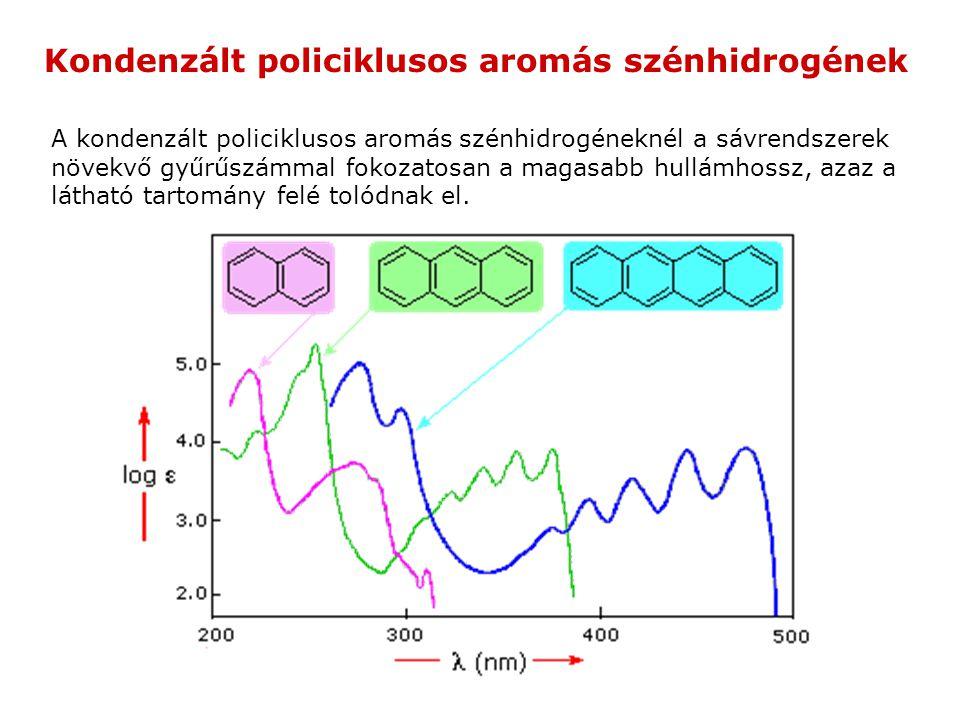 Kondenzált policiklusos aromás szénhidrogének A kondenzált policiklusos aromás szénhidrogéneknél a sávrendszerek növekvő gyűrűszámmal fokozatosan a ma