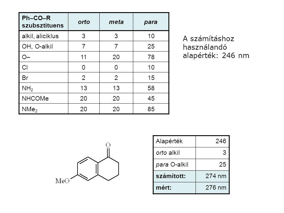 Ph–CO–R szubsztituens ortometapara alkil, aliciklus3310 OH, O-alkil7725 O–112078 Cl0010 Br2215 NH 2 13 58 NHCOMe20 45 NMe 2 20 85 A számításhoz haszná