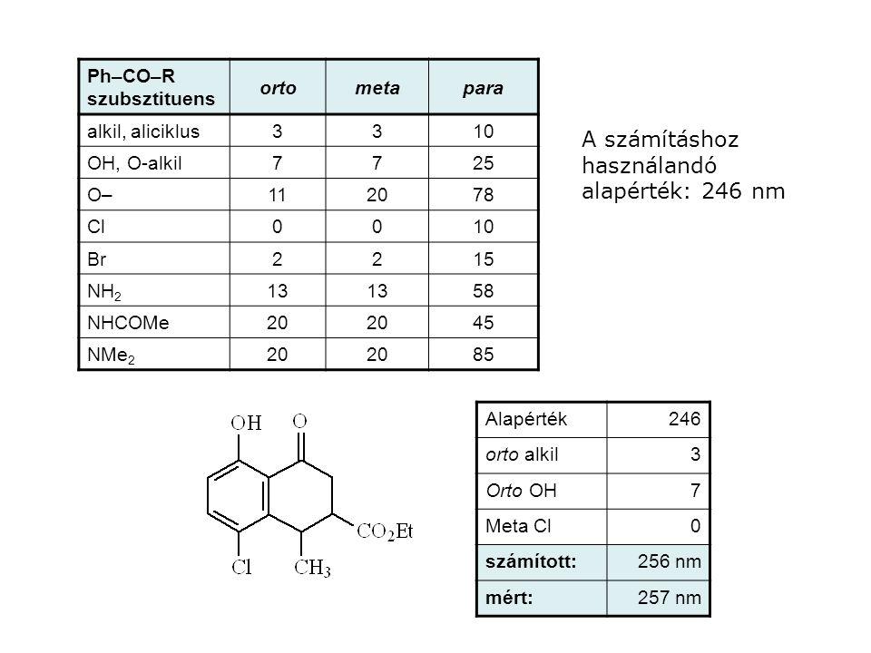 Alapérték246 orto alkil3 Orto OH7 Meta Cl0 számított:256 nm mért:257 nm Ph–CO–R szubsztituens ortometapara alkil, aliciklus3310 OH, O-alkil7725 O–1120