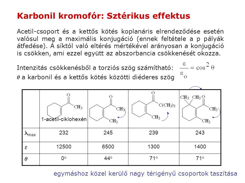 Karbonil kromofór: Sztérikus effektus Acetil-csoport és a kettős kötés koplanáris elrendeződése esetén valósul meg a maximális konjugáció (ennek felté