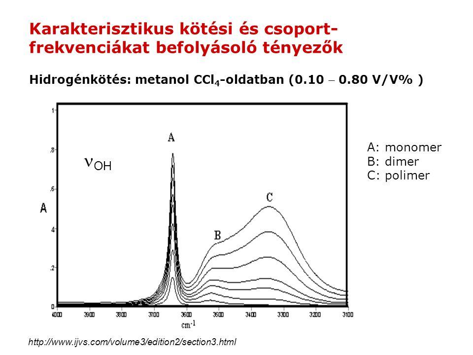 Hidrogénkötés: metanol CCl 4 -oldatban (0.10  0.80 V/V% ) OH A: monomer B: dimer C: polimer http://www.ijvs.com/volume3/edition2/section3.html Karakterisztikus kötési és csoport- frekvenciákat befolyásoló tényezők