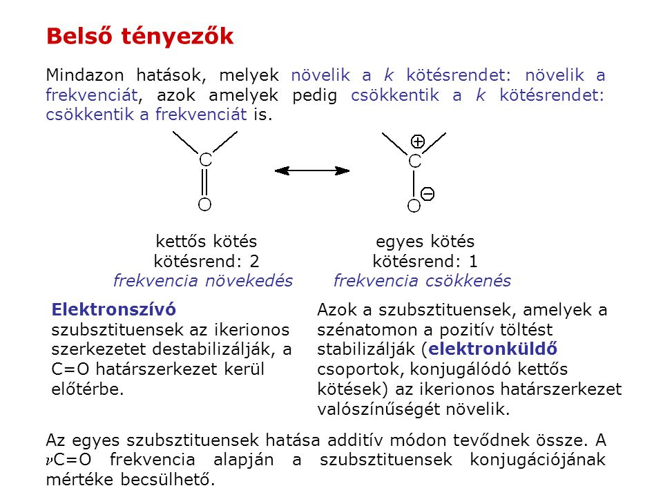 Belső tényezők Mindazon hatások, melyek növelik a k kötésrendet: növelik a frekvenciát, azok amelyek pedig csökkentik a k kötésrendet: csökkentik a frekvenciát is.