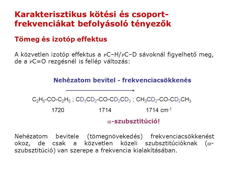A közvetlen izotóp effektus a C–H/C–D sávoknál figyelhető meg, de a C=O rezgésnél is fellép változás: C 2 H 5 -CO-C 2 H 5 ; CD 3 CD 2 -CO-CD 2 CD 3 ; CH 3 CD 2 -CO-CD 2 CH 3 1720 1714 1714 cm -1 Nehézatom bevitele (tömegnövekedés) frekvenciacsökkenést okoz, de csak a közvetlen közeli szubsztitúcióknak (- szubsztitúció) van szerepe a frekvencia kialakításában.