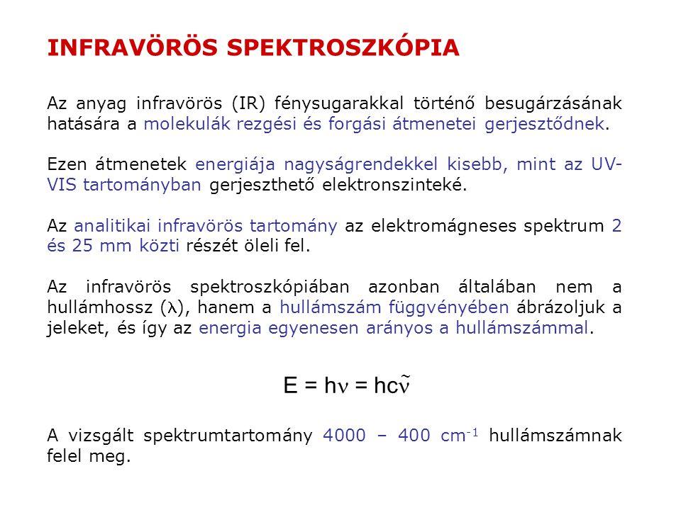 """IR detektorok TermikusKvantumos (félvezető) Termopárok Bolométerek Pneumatikus Piro- elektromos """"Intrinsic """"Extrinsic Golay-cellaMikrofon Hőtáguló gáz (Xe) tartályára szerelt tükör + fényforrás és fotocella Hőmérsékletfüggő ellenállású vezető + IR adszorbens réteg Fotoakusztikus spektroszkópia Kristály hőelnyelése hatására töltés a felületén Foto- konduktív Foto- voltaikus Vezető- képesség változása, PbS, MCT Elektromos áram keltése, InSb, MCT """"Szennyezett félvezetők, pl."""